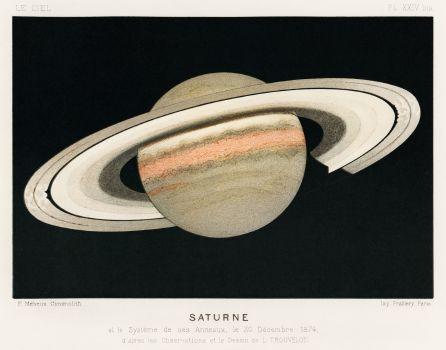 Antique representation of the planet saturn (1874)