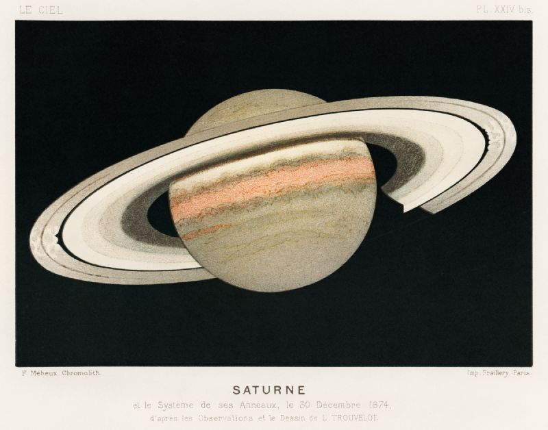 Antique representation of the planet saturn (1874)